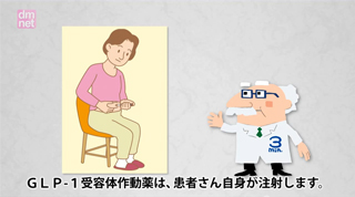 3-15. GLP-1受容体作動薬