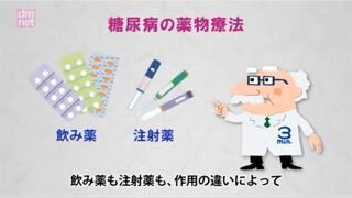 3-7. 糖尿病の薬物療法