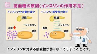 3-9. 速効型インスリン分泌促進薬