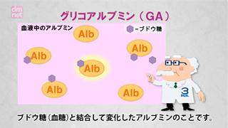 4-4. グリコアルブミン(GA)