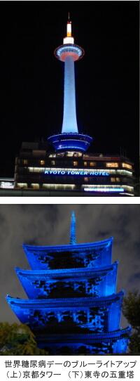 世界糖尿病デーブリーライトアップ 京都タワーと東寺