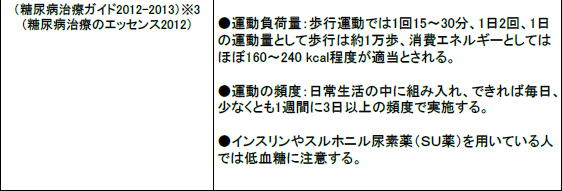 厚生労働省「健康づくりのための身体活動指針(アクティブガイド)」