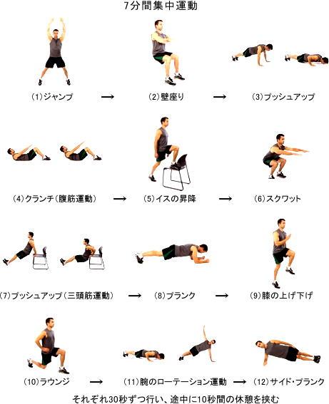 「7分間集中運動」で体力アップ いつでもどこでもできる運動