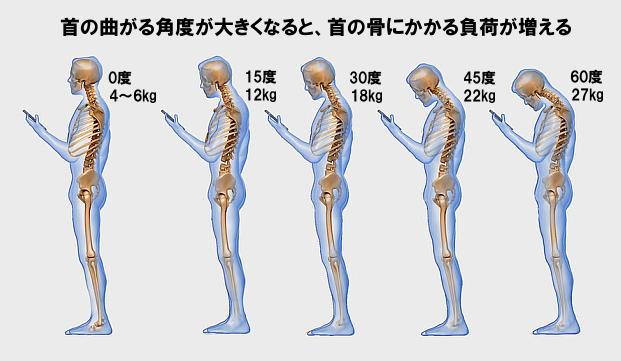 「頭の重さ」の画像検索結果