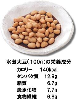 大豆の栄養パワーを再評価 大豆は自然のバランス栄養食
