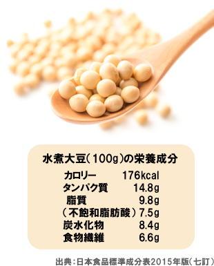 大豆は世界でも注目の健康食品 日本食が良い理由は「大豆を食べるから」