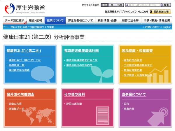 「健康日本21(第二次)分析評価事業」ホームページをリニューアル