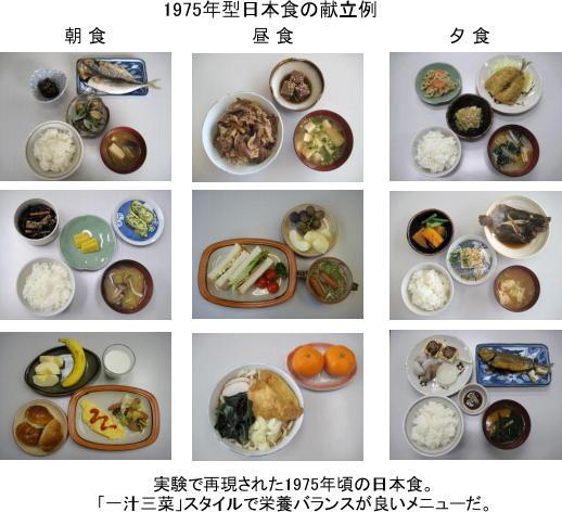 1975年型日本食の献立例