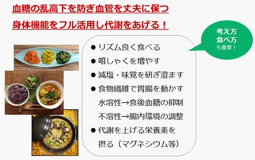 図8 まとめ:より良い血糖変動のための食事