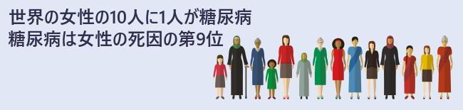 世界の女性の10人に1人が糖尿病 糖尿病は女性の死因の第9位