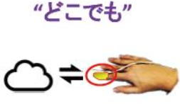腕帯の要らない「カフレス」血圧測定を開発 血圧変化を「見える化」