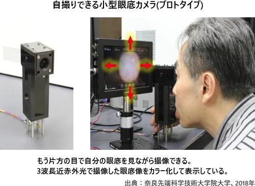 自撮りできる小型眼底カメラ(プロトタイプ)。もう片方の目で自分の眼底を見ながら撮像できる。3波長近赤外光で撮像した眼底像をカラー化して表示している。
