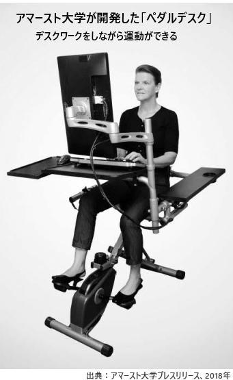 仕事と運動を両立できるデスクを開発 運動不足を一気に解決