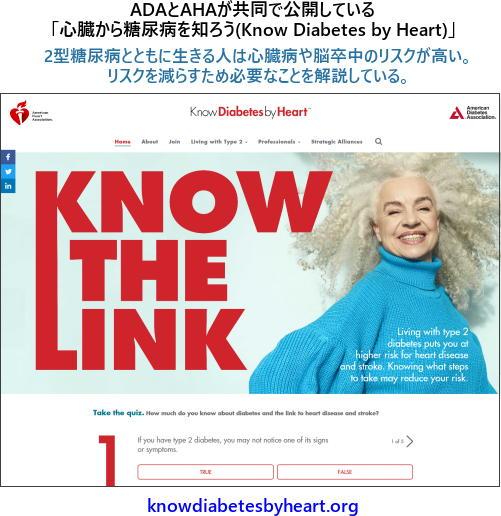 2型糖尿病とともに生きる人は心臓病や脳卒中のリスクが高い。リスクを減らすため必要なことを解説している。