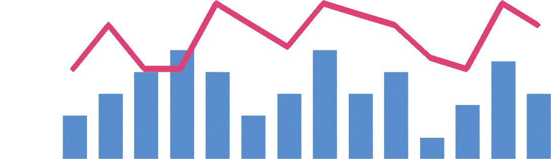 糖尿病の調査・統計・数字